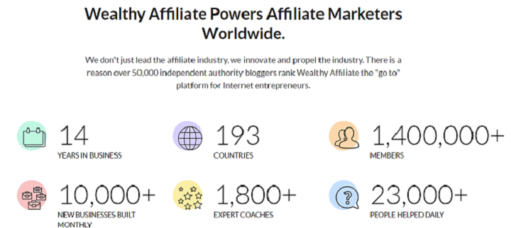Members of Wealthy Affiliate